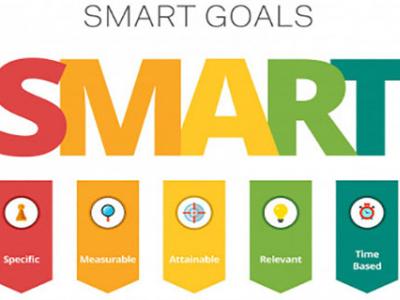 Phương pháp đặt mục tiêu tài chính SMART hiệu quả nhất